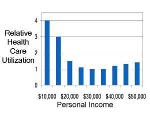 income3