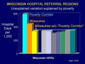 Milwaukee bar graph for blog2
